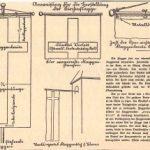 Anleitung zur Herstellung einer Kirchenfahne