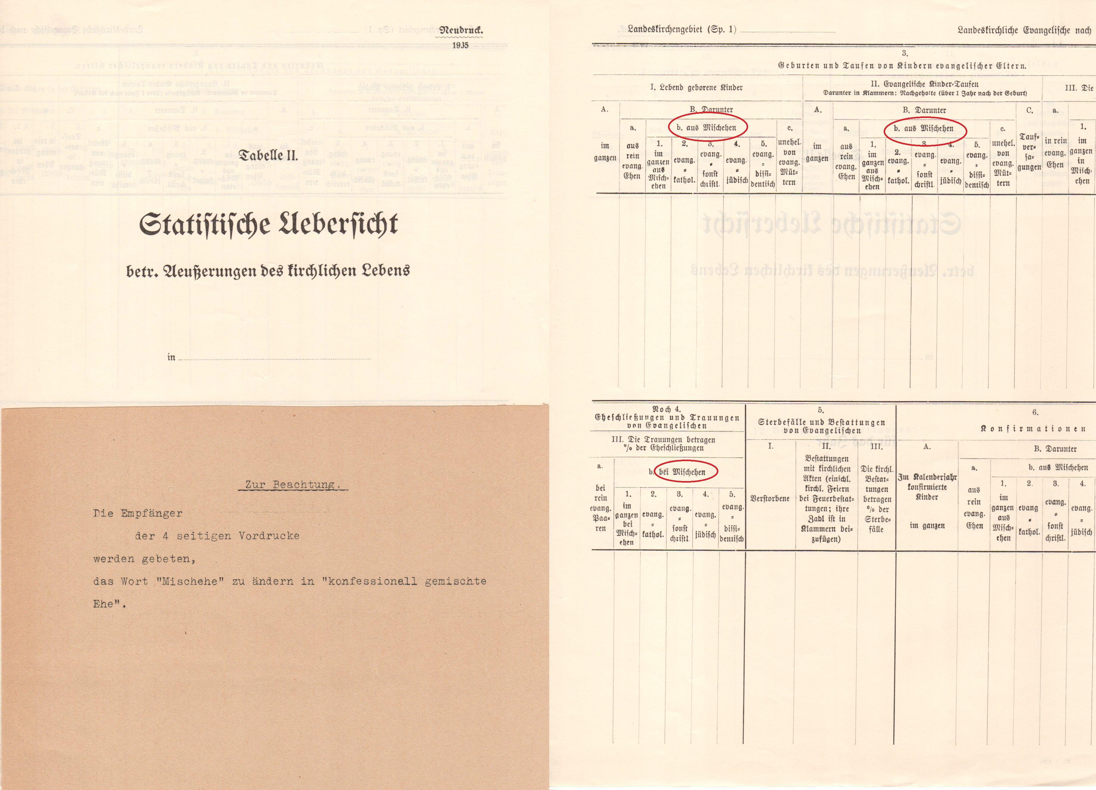 """Kirchlicher Statistikbogen von 1935 mit dem vorgedruckten Wort """"Mischehe"""" und der Aufforderung, dieses entsprechend der Vorgaben des Regimes zu ändern."""