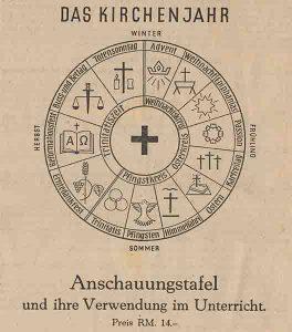 Das Kirchenjahr, Anschauungstafel und ihre Verwendung im Unterricht, aus Bestand: AEKR Boppard Sammlung K.W. Schmidt (unverzeichnet)