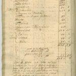 Beim Geld hört die Freundschaft auf: Der Konflikt um die Verteilung der holländischen Liebesgaben in der Synode Jülich vor 250 Jahren